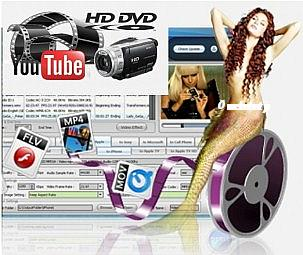 Video converter all-in-one