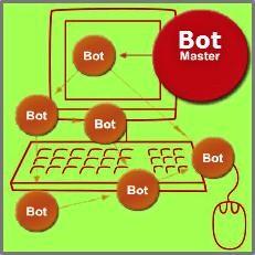 Bot ja botnet, nakatumine botneti ehk robotvõrgustikku