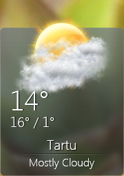 Best Weather widget to desktop