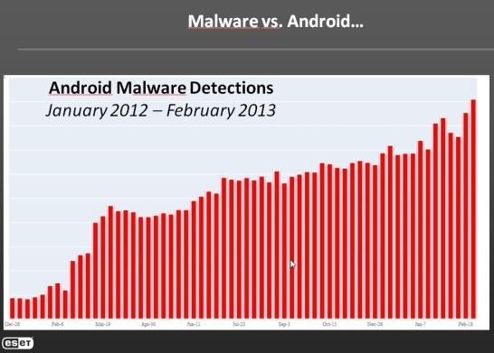Android telefonid ja nende nakatumine viirustesse